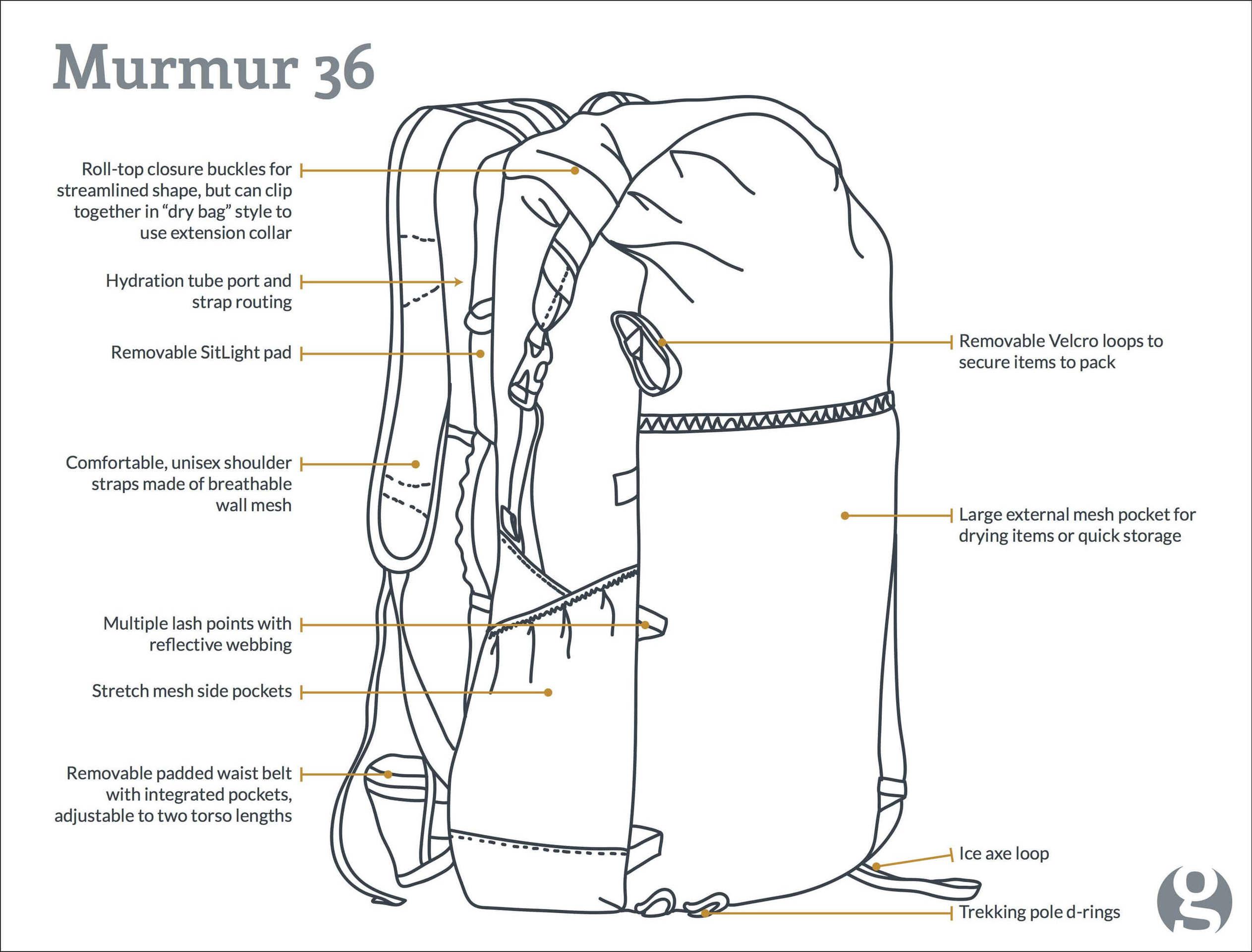 Gossamer Gear Murmur