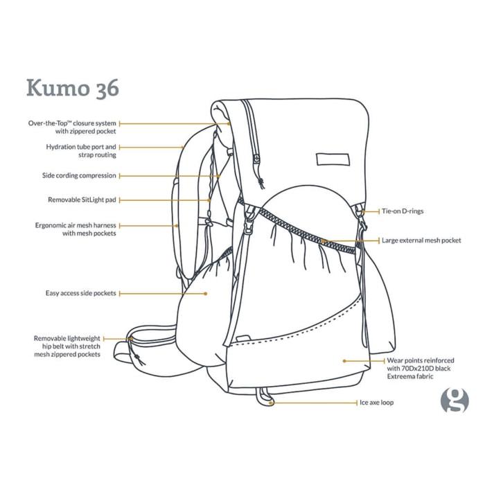 Gossamer Gear Kumo