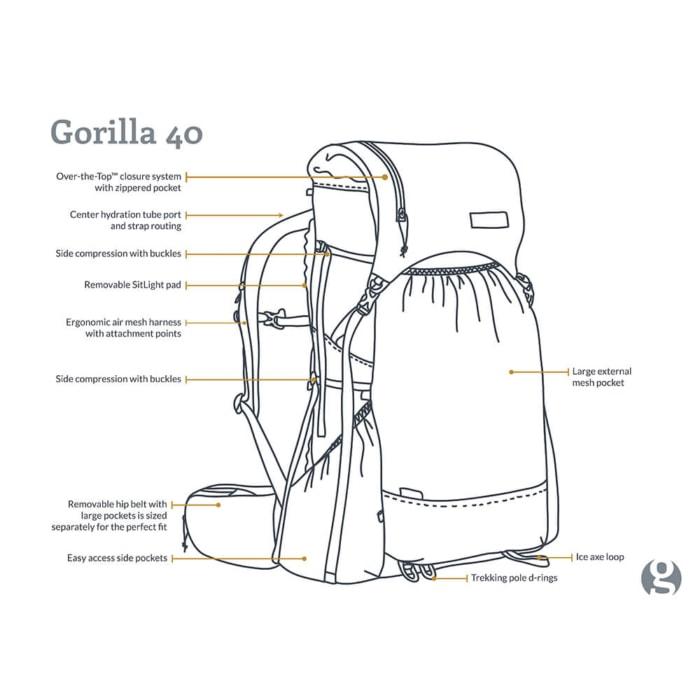 Gossamer Gear Gorilla 2018